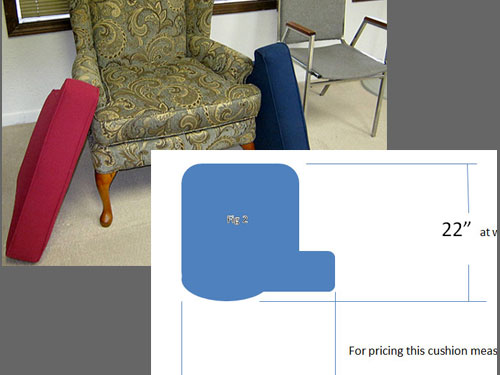 Re Upholstery Price Ranges